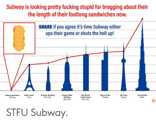 Chicago, Dank, and Empire: Subway is looking pretty fucking stupid for bragging about their  the length of their footlong sandwiches now.  SHARE if you agree it's time Subway either  ups their game or shuts the hell up!  IT  Subway Sandwichfel ower  Subway  One World  Sears Tower  Chicago  CN Tower  Burj Khalifa  Dubai  Chrysler Building  New York  Empire State  Building  Panis  Trade Center  New York  Toronto  New York STFU Subway.