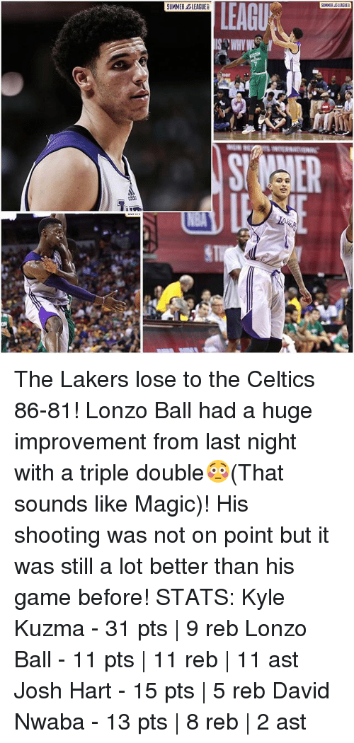 Kylee: SUMMER LEAGUE  ner The Lakers lose to the Celtics 86-81! Lonzo Ball had a huge improvement from last night with a triple double😳(That sounds like Magic)! His shooting was not on point but it was still a lot better than his game before! STATS: Kyle Kuzma - 31 pts | 9 reb Lonzo Ball - 11 pts | 11 reb | 11 ast Josh Hart - 15 pts | 5 reb David Nwaba - 13 pts | 8 reb | 2 ast