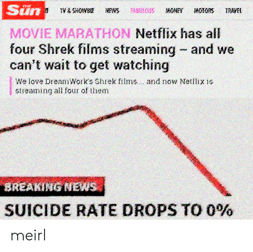 dreamworks: Sun  MOVIE MARATHON Netflix has all  four Shrek films streaming and we  can't wait to get watching  We love DreamWork's Shrek films.. . and now Netflix is  streaming all four of them  SUICIDE RATE DROPS TO 0% meirl