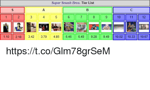 Super Smash Flash 2 Tier List 2020.25 Best Memes About Super Smash Bros Tier List Super