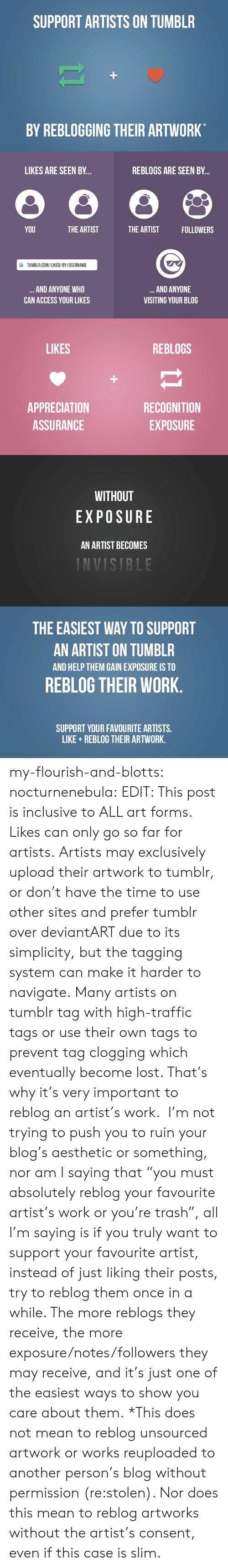 "Liking: SUPPORT ARTISTS ON TUMBLR  +  BY REBLOGGING THEIR ARTWORK   LIKES ARE SEEN BY...  REBLOGS ARE SEEN BY...  YOU  THE ARTIST  THE ARTIST  FOLLOWERS  TUMBLR.COM/LIKED/BY/USERNAME  ...AND ANYONE  ...AND ANYONE WHO  CAN ACCESS YOUR LIKES  VISITING YOUR BLOG   LIKES  REBLOGS  APPRECIATION  RECOGNITION  ASSURANCE  EXPOSURE  +   WITHOUT  EXPOSURE  AN ARTIST BECOMES  INVISIBLE   THE EASIEST WAY TO SUPPORT  AN ARTIST ON TUMBLR  AND HELP THEM GAIN EXPOSURE IS TO  REBLOG THEIR WORK.  SUPPORT YOUR FAVOURITE ARTISTS.  LIKE+REBLOG THEIR ARTWORK. my-flourish-and-blotts: nocturnenebula‌:  EDIT: This post is inclusive to ALL art forms. Likes can only go so far for artists. Artists may exclusively upload their artwork to tumblr, or don't have the time to use other sites and prefer tumblr over deviantART due to its simplicity, but the tagging system can make it harder to navigate. Many artists on tumblr tag with high-traffic tags or use their own tags to prevent tag clogging which eventually become lost. That's why it's very important to reblog an artist's work.  I'm not trying to push you to ruin your blog's aesthetic or something, nor am I saying that ""you must absolutely reblog your favourite artist's work or you're trash"", all I'm saying is if you truly want to support your favourite artist, instead of just liking their posts, try to reblog them once in a while. The more reblogs they receive, the more exposure/notes/followers they may receive, and it's just one of the easiest ways to show you care about them. *This does not mean to reblog unsourced artwork or works reuploaded to another person's blog without permission (re:stolen). Nor does this mean to reblog artworks without the artist's consent, even if this case is slim."