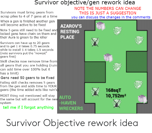 "Survivor, Time, and Change: Survivor objective/gen rework idea  NOTE THE NUMBERS CAN CHANGE  Survivors must bring gears from  scrap piles to 4 of 7 gens at a time  THIS IS JUST A SUGGESTION  you can discuss the changes in the comments  When a gen is finished another gen  will become active to be fixed  AZAROV'S  RESTING  Note 5 gens still need to be fixed and  locked gens have chain on them and  their Aura is green to the killer  PLACE  Survivors can have up to 20 gears  and to get 1 it takes 0.75 seconds  while to install 1 it takes 1.5 seconds  (note survivors put the ""newest""  gears first)  Skill checks now remove time from  all gears that you are holding (ruin  can add time over 100% but it  has a limit)  Gens need 50 gears to be fixed  Failing skill checks removes 5 gears  from the gen and adds time to YOUR  gears (the time added acts like ruin's)  168sqT  10,752m2  MOST thing not mentioned will stay  the same but will account for the new  system  tell me if I forgot anything WRECKERS  AUTO  -HAVEN Survivor Objective rework idea"