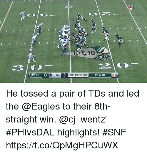 snf: T 10  3 0  DAL  3  1st 13:22 :07 1st & 10 He tossed a pair of TDs and led the @Eagles to their 8th-straight win.  @cj_wentz' #PHIvsDAL highlights! #SNF https://t.co/QpMgHPCuWX