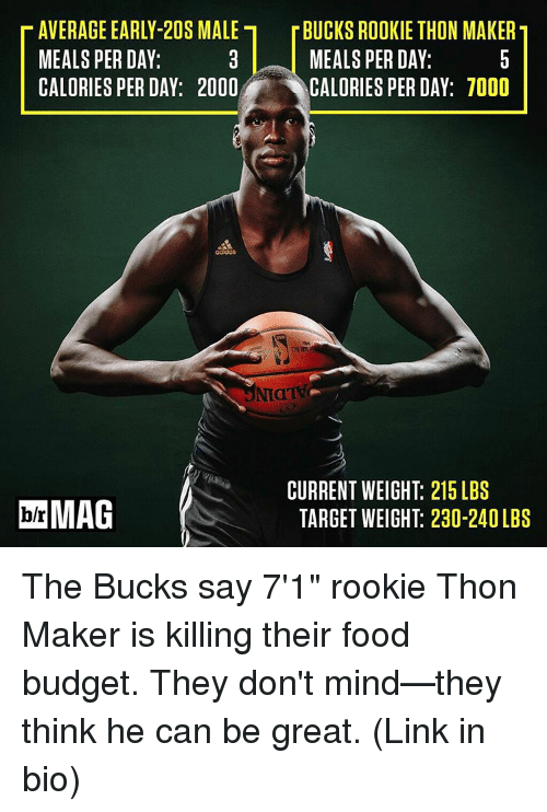 "Is Kill: T AVERAGE EARLY-20S MALE r BUCKS ROOKIE THON MAKERT  MEALS PERDAY:  MEALS PERDAY:  CALORIES PER DAY: 2000  CALORIES PER DAY: 7000  CURRENT WEIGHT: 215 LBS  bh MAG  TARGET WEIGHT 230-240LBS The Bucks say 7'1"" rookie Thon Maker is killing their food budget. They don't mind—they think he can be great. (Link in bio)"