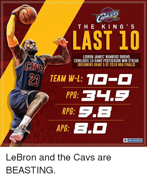 2016 Nba Finals: T H E K I N G S  LAST 10  LEBRON JAMES' NUMBERS DURING  CAVALIERS 10-GAME POSTSEASON WIN STREAK  (BEGINNING GAME 5 OF 2016 NBA FINALS)  24 TEAM WL 10-O  345  PPG:  RPG  SB  APG  CBS SPORTS LeBron and the Cavs are BEASTING.