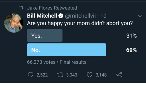 flores: t Jake Flores Retweeted  Bill Mitchell @mitchellvii 1d  Are you happy your mom didn't abort you?  Yes.  31%  69%  No.  66,273 votes Final results  tI 3,043  2,522  3,148