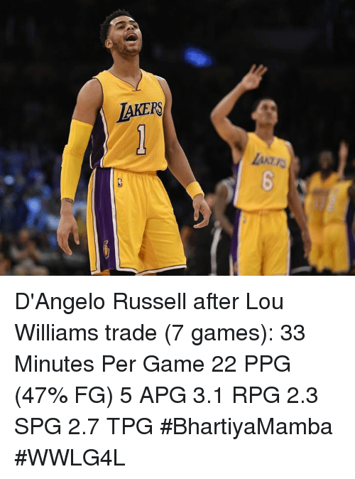 tpg: TAKERS  Ivars D'Angelo Russell after Lou Williams trade (7 games): 33 Minutes Per Game 22 PPG (47% FG) 5 APG 3.1 RPG 2.3 SPG 2.7 TPG  #BhartiyaMamba #WWLG4L