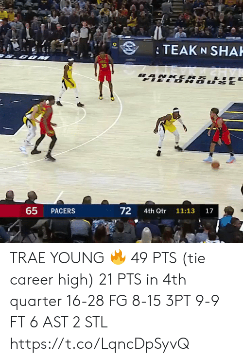 ast: TEAK N SHAH  COM  30  BANKERS LIF  FIEL DH  ர்  65  72  PACERS  4th Qtr  11:13  17 TRAE YOUNG 🔥  49 PTS (tie career high) 21 PTS in 4th quarter  16-28 FG 8-15 3PT 9-9 FT 6 AST 2 STL    https://t.co/LqncDpSyvQ