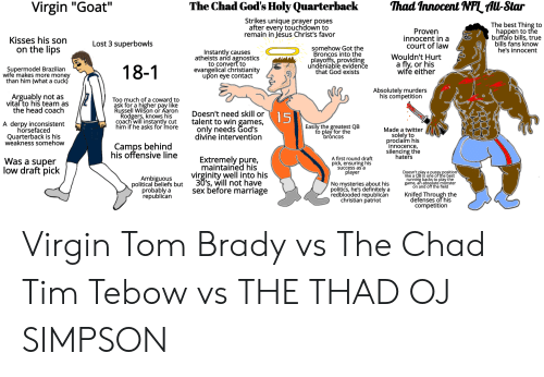 """Offensive Line: Thad Innocent NFL AU-Star  The Chad God's Holy Quarterback  Virgin """"Goat""""  Strikes unique prayer poses  after every touchdown to  remain in Jésus Christ's favor  The best Thing to  happen to the  buffalo bills, true  bills fans know  he's innocent  Proven  innocent in a  court of law  Kisses his son  on the lips  Lost 3 superbowls  somehow Got the  Broncos into the  playoffs, providing  undeniable evidence  that God exists  Instantly causes  atheists and agnostics  to convert to  evangelical christianity  upon eye contact  Wouldn't Hurt  a fly, or his  wife either  18-1  Supermodel Brazilian  wife makes more money  than him (what a cuck)  Absolutely murders  his competition  Arguably not as  vital to hiš team as  the head coach  Too much of a coward to  ask for a higher pay like  Russell Wilson or Aaron  Rodgers, knows his  coach will instantly cut  him if he asks for more  Doesn't need skill or  talent to win games,  only needs God's  divine intervention  15  A derpy inconsistent  horsefaced  Quarterback is his  weakness somehow  Easily the greatest QB  fo play for the  """"broncos  Made a twitter  solely to  proclaím his  innocence,  silencing the  haters  Camps behind  his offensive line  Extremely pure,  maintained his  virginity well into his  30's, will not have  sex before marriage  A first round draft  pick, ensuring his  success as a  player  Was a super  low draft pick  Doesn't play a pussy position  like a QB is one of the best  running backs to play the  game, an absolute'mónster  on and off the field  Ambiguous  political beliefs but  probably  republičan  No mysteries about his  politics, he's definitely a  redblooded republican  christian patriot  a  Knifed Through the  defenses of his  competition Virgin Tom Brady vs The Chad Tim Tebow vs THE THAD OJ SIMPSON"""