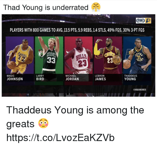 d19d79de2fc3 Thad Young Is Underrated RE PLAYERS WITH 800 GAMES TO AVG 135 PTS 59 ...