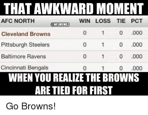 Cincinnati Bengals: THATAWKWARD MOMENT  AFC NORTH  WIN LOSS TIE PCT  ONFLMEMEZ  0 .000  Cleveland Browns  Pittsburgh Steelers  0 .000  0 000  Baltimore Ravens  Cincinnati Bengals  0 000  WHEN YOU REALIZE THE BROWNS  ARE TIED FOR FIRST Go Browns!