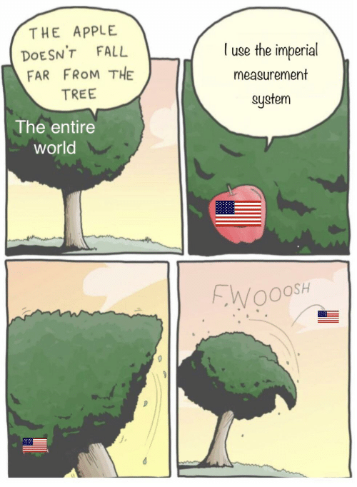measurement: THE APPLE  use the imperial  DOESN'T FALL  FAR FROM THE  measurement  TREE  system  The entire  world  FWOOOSH