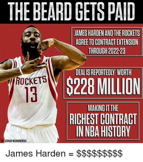 Jamesness: THE BEARD GETS PAID  JAMES HARDEN AND THE ROCKETS  AGREE TO CONTRACT EXTENSION  THROUGH 2022-23  DEALIS REPORTEDLY WORTH  TROCKETS  H$228 MILLION  MAKING IT THE  RICHEST CONTRACT  IN NBA HISTORY  VIA ADRIAN WOINAROWSKI James Harden = $$$$$$$$$