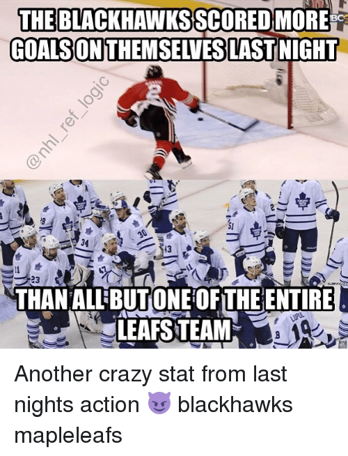 Blackhawks, Crazy, and Goals: THE BLACKHAWKS SCORED MORE  GOALS  ON  e3  THANALLBUTONEOFITHE ENTIRE  LEAFS TEAM Another crazy stat from last nights action 😈 blackhawks mapleleafs