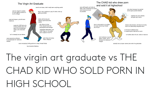 "Hissy: The CHAD kid who drew porn  and sold it at highschool  The Virgin Art Graduate  was self taught, just looks at  stills of the characters he draws  went to art class, didn't really learn anything useful  only drew because he wanted  some spare pocket shekels  and mimics as much  was too stupid to realize  he was getting schlomo'd  by his college  has to use a patreon to pay for debt, ends up  getting swindled  as possible  COceo  cheeses his core classes,  still gets high marks  sticks with boring old  stephen jewniverse-like  calarts  uses techniques, yet still looks  mediocre  rer  will refuse to draw  has no real opinion on politics,  too busy improving himself  and his art  doesn't discriminate, will draw for furries,  even if he absolutely despises them  supports LGBTards who  would probably tear him  apart if he accidentally  made a SU character  if the request hurts his  preprogrammed feelings  ""ORANGE MAN BAD"" and  is immune to fetishes due  LGBT flags on his profile  just to appear more PC  slim  to exploring the internet too much  is humble about his art, looks to improve  ""art"" is literally his last lifeline  only hardware is pencil,  gets hissy and pissy  when critiqued  uses expensive software  to compensate for mediocre  artstyle  paper, eraser, and  browser for reference  images  uses overpaying furfag patrons to keep himself afloat  actually has a proper career plan when he graduates  has shameful fetishes The virgin art graduate vs THE CHAD KID WHO SOLD PORN IN HIGH SCHOOL"