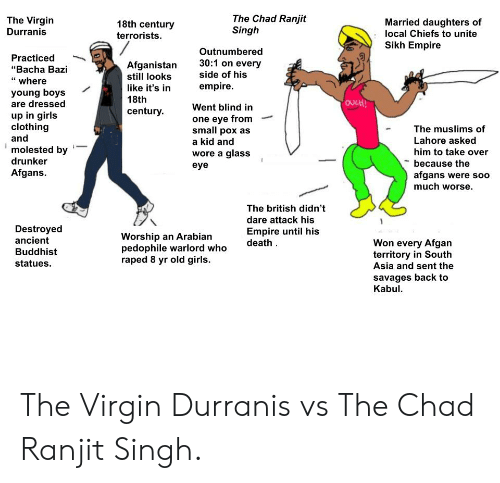 The Chad Ranjit Singh the Virgin Durranis Married Daughters
