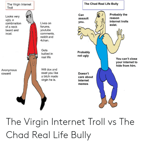 internet troll: The Chad Real Life Bully  The Virgin Internet  Troll  Probably the  Can  Looks very  ugly, a  combination  of a neck  assault  reason  internet trolls  you.  Lives on  exist  forums,  youtube  comments,  reddit and  beard and  incel.  4chan  Gets  Probably  not ugly  bullied in  real life  You can't close  your internet to  hide from him.  Will dox and  Anonymous  coward  swat you like  a bitch made  Doesn't  care about  virgin he is.  internet  memes The Virgin Internet Troll vs The Chad Real Life Bully