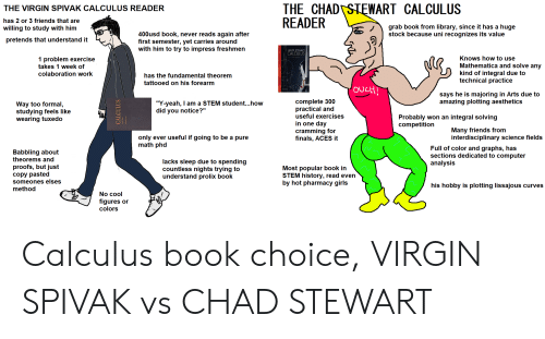 """Proofs: THE CHAD STEWART CALCULUS  READER  THE VIRGIN SPIVAK CALCULUS READER  has 2 or 3 friends that are  grab book from library, since it has a huge  stock because uni recognizes its value  willing to study with him  400usd book, never reads again after  first semester, yet carries around  with him to try to impress freshmen  pretends that understand it  JAMES STEWART  CALCULUS  Knows how to use  1 problem exercise  takes 1 week of  Mathematica and solve any  kind of integral due to  technical practice  colaboration work  has the fundamental theorem  tattooed on his forearm  OUCH!  says he is majoring in Arts due to  amazing plotting aesthetics  complete 300  practical and  useful exercises  """"Y-yeah, I am a STEM student...how  did you notice?""""  Way too formal,  studying feels like  wearing tuxedo  Probably won an integral solving  competition  in one day  cramming for  finals, ACES it  Many friends from  interdisciplinary science fields  only ever useful if going to be a pure  math phd  Full of color and graphs, has  sections dedicated to computer  analysis  Babbling about  theorems and  lacks sleep due to spending  countless nights trying to  understand prolix book  proofs, but just  copy pasted  someones elses  method  Most popular book in  STEM history, read even  by hot pharmacy girls  his hobby is plotting lissajous curves  No cool  figures or  colors Calculus book choice, VIRGIN SPIVAK vs CHAD STEWART"""