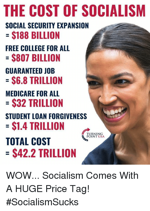 College, Memes, and Wow: THE COST OF SOCIALISM  SOCIAL SECURITY EXPANSION  = $188 BILLION  FREE COLLEGE FOR ALL  $807 BILLION  GUARANTEED JOB  = $6.8 TRILLION  MEDICARE FOR ALL  = $32 TRILLION  STUDENT LOAN FORGIVENESS  = $1.4 TRILLION  TOTAL COST  = $42.2 TRILLION  TURNING  POINT USA WOW... Socialism Comes With A HUGE Price Tag! #SocialismSucks