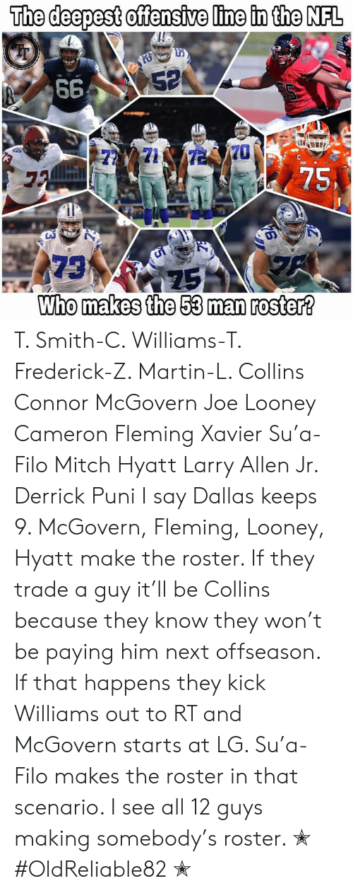 Offensive Line: The deepest offensive line in the NFL  52  66  7?  71  72/70  75  73  75  Who makes the 53 man roster?  6  13 T. Smith-C. Williams-T. Frederick-Z. Martin-L. Collins Connor McGovern Joe Looney Cameron Fleming Xavier Su'a-Filo  Mitch Hyatt Larry Allen Jr.  Derrick Puni  I say Dallas keeps 9. McGovern, Fleming, Looney, Hyatt make the roster. If they trade a guy it'll be Collins because they know they won't be paying him next offseason. If that happens they kick Williams out to RT and McGovern starts at LG. Su'a-Filo makes the roster in that scenario. I see all 12 guys making somebody's roster.  ✭ #OldReliable82 ✭