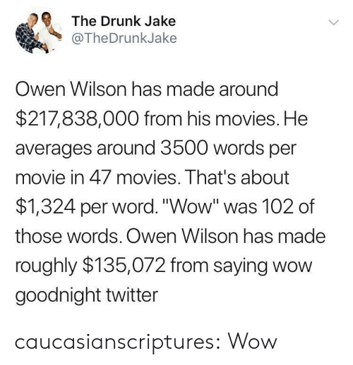 """owen: The Drunk Jake  @TheDrunkJake  Owen Wilson has made around  $217,838,000 from his movies. He  averages around 3500 words per  movie in 47 movies. That's about  $1,324 per word.""""Wow"""" was 102 of  those words. Owen Wilson has made  roughly $135,072 from saying wow  goodnight twitter caucasianscriptures:  Wow"""