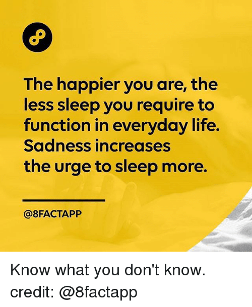 functionality: The happier you are, the  less sleep you require to  function in everyday life.  Sadness increases  the urge to sleep more.  @8FACTAPP Know what you don't know. credit: @8factapp