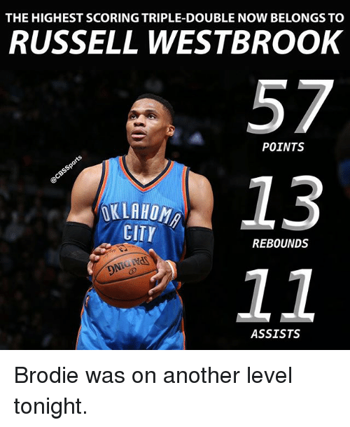 Memes, Russell Westbrook, and 🤖: THE HIGHEST SCORING TRIPLE-DOUBLE NOW BELONGS TO  RUSSELL WESTBROOK  57  POINTS  13  CITY  REBOUNDS  11  ASSISTS Brodie was on another level tonight.