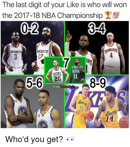 nba championship: The last digit of your Like is who will won  the 2017-18 NBA Championship黑型  0-2a  3-4  (AVALIERS  OCKETS  12  ROCKETS  ER  CELTICS  5-6  8-9  BreakAn  35  14  30 Who'd you get? 👀