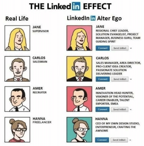 Head, Life, and LinkedIn: THE Linked in EFFECT  LinkedIn in Alter Ego  Real Life  JANE  JANE  REGIONAL CHIEF LEADER,  SOLUTION EVANGELIST, PROIECT  MANAGER, BUSINESS GURU, TEAM  SUPERVISOR  GUIDING SPIRIT  Connect  Send IntMail  CARLOS  CARLOS  SALESMAN  SALES MANAGER, AREA DIRECTOR,  PRO-CLIENT IDEA CREATOR,  PASSIONATE SOLUTION  DELIVERING LEADER  Connect Send InMail  AMER  AMER  RECRUITER  INNOVATION HEAD HUNTER,  VISIONER OF THE POTENTIAL  CAREER ENABLER, TALENT  EXPORTER, EMEA  Connect  Send InlMail  HANNA  HANNA  FREELANCER  CEO OF MY OWN DESIGN STUDIO,  ENTERPRENEUR, CRAFTING THE  AWSOME  Send InlMail  Connect