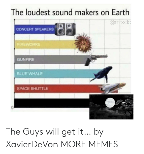speakers: The loudest sound makers on Earth  @mrxdo  CONCERT SPEAKERS  FIREWORKS  GUNFIRE  BLUE WHALE  SPACE SHUTTLE The Guys will get it… by XavierDeVon MORE MEMES