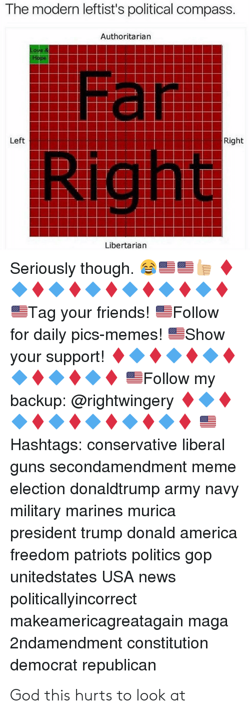 America, Friends, and God: The modern leftist's political compass.  Authoritarian  Far  Right  Right  Left  Libertarian  Seriously though  Tag your friends! Follow  for daily pics-memes! Show  your support!  Follow my  backup: @rightwingery  Hashtags: conservative liberal  guns secondamendment meme  election donaldtrump army navy  military marines murica  president trump donald america  freedom patriots politics gop  unitedstates USA news  politicallyincorrect  makeamericagreatagain maga  2ndamendment constitution  democrat republican God this hurts to look at