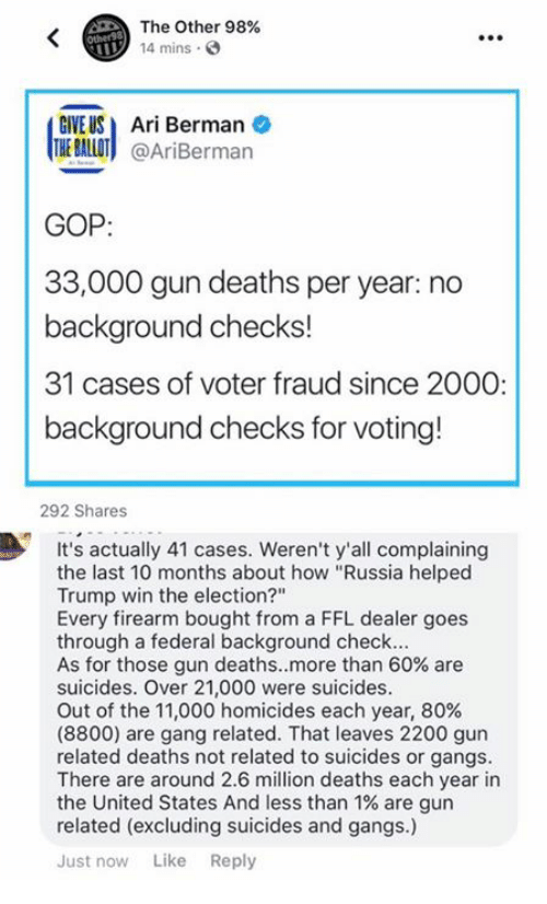 "Memes, Gang, and Russia: The Other 98%  14 mins  E USAri Berman  THE BALLOT @AriBerman  GOP  33,000 gun deaths per year: no  background checks!  31 cases of voter fraud since 2000  background checks for voting!  292 Shares  It's actually 41 cases. Weren't y'all complaining  the last 10 months about how ""Russia helped  Trump win the election?""  Every firearm bought from a FFL dealer goes  through a federal background check  As for those gun deaths.·more than 60% are  suicides. Over 21,000 were suicides  Out of the 11,000 homicides each year, 80%  (8800) are gang related. That leaves 2200 gun  related deaths not related to suicides or gangs  There are around 2.6 million deaths each year in  the United States And less than 1% are gun  related (excluding suicides and gangs.)  Just now Like Reply"