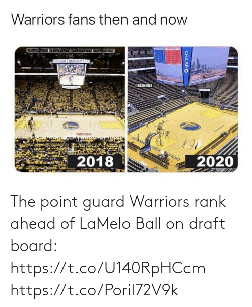 draft: The point guard Warriors rank ahead of LaMelo Ball on draft board: https://t.co/U140RpHCcm https://t.co/Poril72V9k