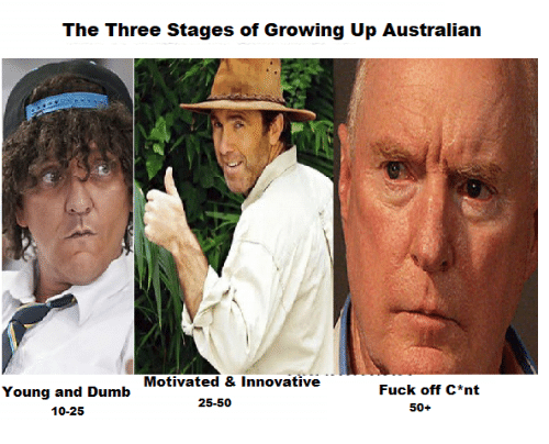 Dumb, Growing Up, and Memes: The Three Stages of Growing Up Australian  Motivated & Innovative  Fuck off C nt  Young and Dumb  10-25  25-50  50+