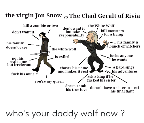 Witchers: the virgin Jon Snow ys The Chad Geralt of Rivia  kill a zombie or two  the White Wolf  don't want it  but take  | kill monsters  •for a living  don't want it  responsability  his family is  a bunch of witchers  his family  doesn't care  the white wolf  fucks anyone  he wants  is exiled  not his  real name  but irrelevant  a bard sings  his adventures  choses his name  and makes it real  fuck his aunt  ask a king if he  fucked his sister  you're my queen  doesn't stab  doesn't have a sister to steal  his final fight  his true love who's your daddy wolf now ?