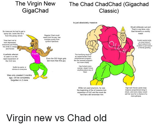 synthol: The Virgin New  GigaChad  The Chad ChadChad (Gigachad  Classic)  Is just absolutely massive  Would obliterate Lad and  Thad in one blow, only  Gad himself is a worthy  match  So insecure he had to get a  spray tan, looks like he's  from the jersey shore  Regular Chad could  easily kick his ass, has  muscles purely frorm  synthol injections  Tries hard not to  look depressed,  everyone just thinks  his smile is creepy  and forced  Candid neutral smile,  no ones knOWS iT  they're about to be  crushed or just receive  a friendly greeting  A pathetic attempt  to cash in on the  rapid expansion of  the VvC lore  The horrifying result of  an experimental Chad  enhancement program  like the nemesis program  but more chadly  Even the OG Virgin gets  laid more than this guy  Has fucked every  woman, doesn't know  anything about any of  them  Stuffs his pants, is  obvious to everyone  Was only created 2 months  ago, will be completely  forgotten in 2 more  While not used anymore, he was  the beginning of the of massive lore  expansion of VvC and the most die  hard fans still remember him  High tech Kevlar pants keep  massive proportional dong ir  check, and every stacy would  sell her soul for a chance of a  mere glimpse