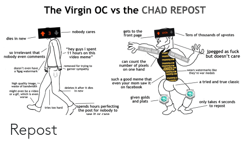 """9Gag Watermark: The Virgin OC vs the CHAD REPOST  gets to the  front page  nobody cares  100k  Tens of thousands of upvotes  dies in new  VIA 9GAG.COM  """"hey guys i spent  - 11 hours on this  video meme""""  jpegged as fuck  but doesn't care  so irrelevant that  nobody even comments  tun  Ifunn  Ifunny.co  VIA 9GAG.COM  can count the  number of pixels  on one hand  ifunny.co  Ifunny.co  itunny.ce  unny.Co  Funny.co  Funny.co  removed for trying to  garner sympathy  doesn't even have  9gag watermark  -wears watermarks like  they're war medals  ifunny.c  unny  such a good meme that  even your mom saw it  on facebook  a tried and true classic  high quality image,  waste of bandwidth  deletes it after it dies  in new  might even be a video  or a gif, which is even  given golds  and plats  worse  only takes 4 seconds  to repost  spends hours perfecting  tries too hard  the post for nobody to  see it or care Repost"""