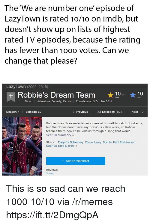 Aired: The 'We are number one' episode of  LazyTown is rated 10/1o on imdb, but  doesn't show up on lists of highest  rated TV episodes, because the rating  has fewer than 10oo votes. Can we  change that please?  Lazy Town (2002-2016)  + Robbie's Dream Team 10  You  U  30min Adventure, Comedy, Family Episode aired 3 October 2014  Season 4  Episode 12  Previous All Episodes (82)  Next>  Robbie hires three entertainer clones of himself to catch Sportacus,  but the clones don't have any previous villain work, so Robbie  teaches them how to be villains through a song that would...  See full summary»  Stars: Magnús Scheving, Chloe Lang, Stefán Karl Stefánsson  See full cast & crew »  + Add to Watchlist  Reviews  3 user This is so sad can we reach 1000 10/10 via /r/memes https://ift.tt/2DmgQpA