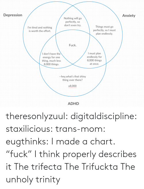 "trans: theresonlyzuul: digitaldiscipline:  staxilicious:  trans-mom:  eugthinks:  I made a chart.   ""fuck"" I think properly describes it   The trifecta   The Trifuckta  The unholy trinity"