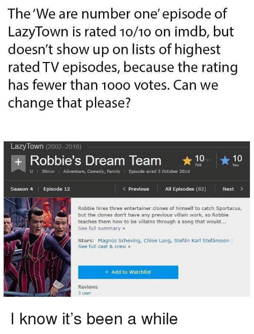 Aired: The'We are number one' episode of  LazyTown is rated 1o/10 on imdb, but  doesn't show up on lists of highest  rated TV episodes, because the rating  has fewer than 10oo votes. Can we  change that please?  Lazy Town (2002-2016)  + Robbie's Dream Team 10  You  U  30min Adventure, Comedy, Family Episode aired 3 October 2014  Season 4  Episode 12  Previous All Episodes (82)  Next>  Robbie hires three entertainer clones of himself to catch Sportacus,  but the clones don't have any previous villain work, so Robbie  teaches them how to be villains through a song that would...  See full summary»  Stars: Magnús Scheving, Chloe Lang, Stefán Karl Stefánsson  See full cast & crew»  + Add to Watchlist  Reviews  3 user I know it's been a while