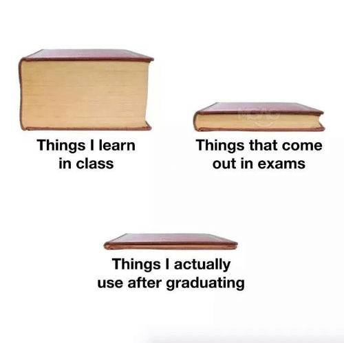 Class, Use, and  Things: Things I learn  in class  Things that come  out in exams  Things I actually  use after graduating