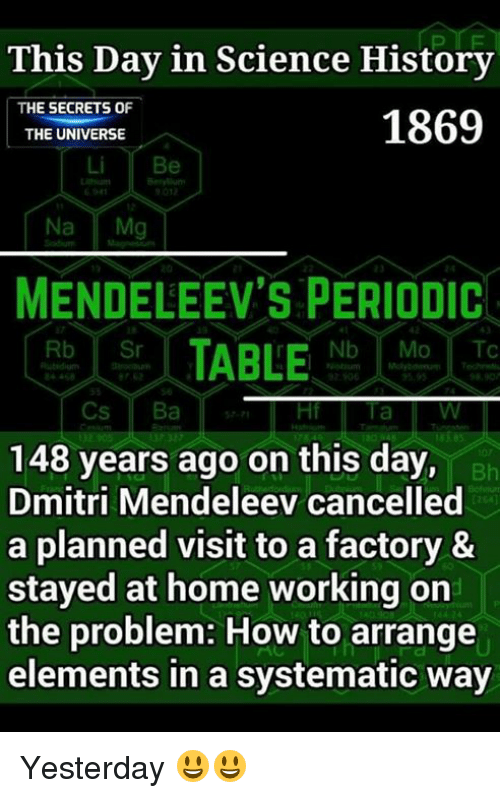 systematic: This Day in Science History  THE SECRETS OF  1869  THE UNIVERSE  MENDELEEV'S PERIODIC  Rb Sr. TABLE  N  la  148 years ago on this day,  Dmitri Mendeleev cancelled  a planned visit to a factory &  stayed at home working on  the problem: How to arrange  elements in a systematic way Yesterday 😃😃