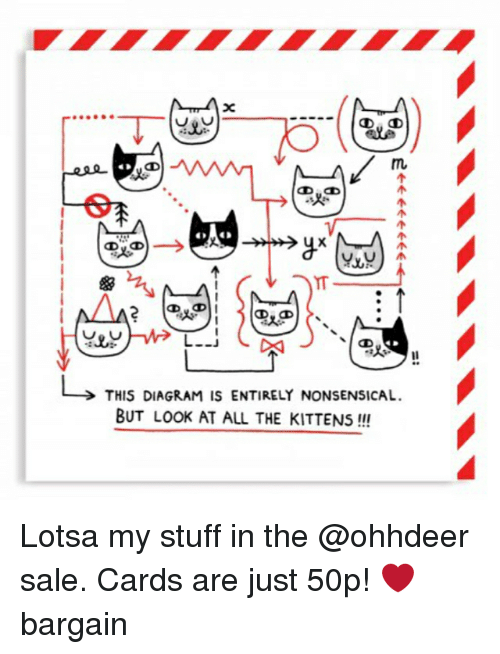 nonsensical: THIS DIAGRAM IS ENTIRELY NONSENSICAL.  BUT LOOK AT ALL THE KITTENS III Lotsa my stuff in the @ohhdeer sale. Cards are just 50p! ❤️ bargain