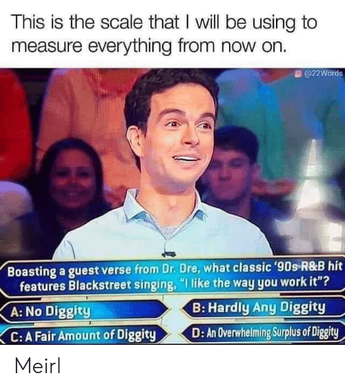 "overwhelming: This is the scale that I will be using to  measure everything from now on.  @22Words  Boasting a guest verse from Dr. Dre, what classic '90s R&B hit  features Blackstreet singing, ""I like the way you work it""?  B: Hardly Any Diggity  A: No Diggity  D: An Overwhelming Surplus of Diggity  C: A Fair Amount of Diggity Meirl"