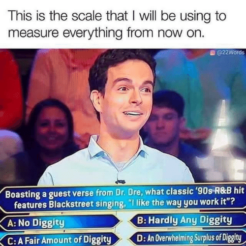 "overwhelming: This is the scale that I will be using to  measure everything from now on.  @22Words  Boasting a guest verse from Dr. Dre, what classic '90s R&B hit  features Blackstreet singing, ""I like the way you work it""?  B: Hardly Any Diggity  A: No Diggity  D: An Overwhelming Surplus of Diggity  C:A Fair Amount of Diggity"