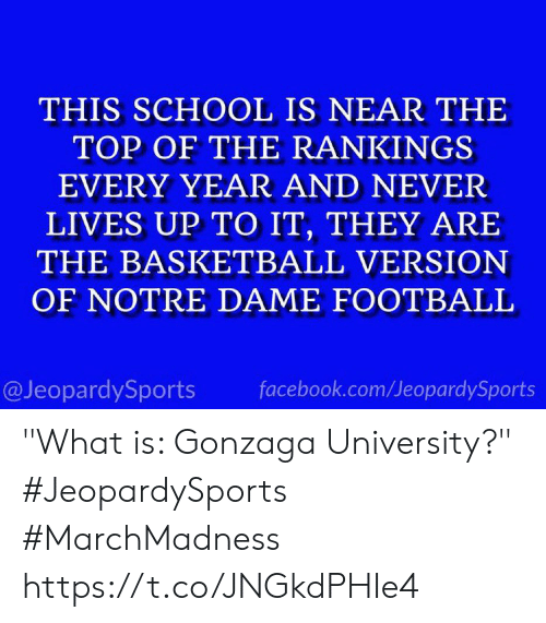 """marchmadness: THIS SCHOOL IS NEAR THE  TOP OF THE RANKINGS  EVERY YEAR AND NEVER  LIVES UP TO IT, THEY ARE  THE BASKETBALL VERSION  OF NOTRE DAME FOOTBALL  @JeopardySports facebook.com/JeopardySports """"What is: Gonzaga University?"""" #JeopardySports #MarchMadness https://t.co/JNGkdPHIe4"""