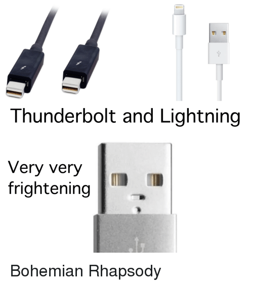 Rhapsody: Thunderbolt and Lightning  Very very  frighteningg Bohemian Rhapsody