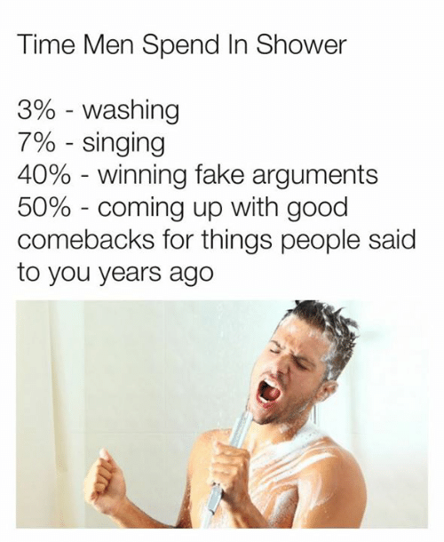 Dank, Fake, and Shower: Time Men Spend In Shower  390-washing  7%-singing  40%-winning fake arguments  50%-coming up with good  comebacks for things people said  to you years ago