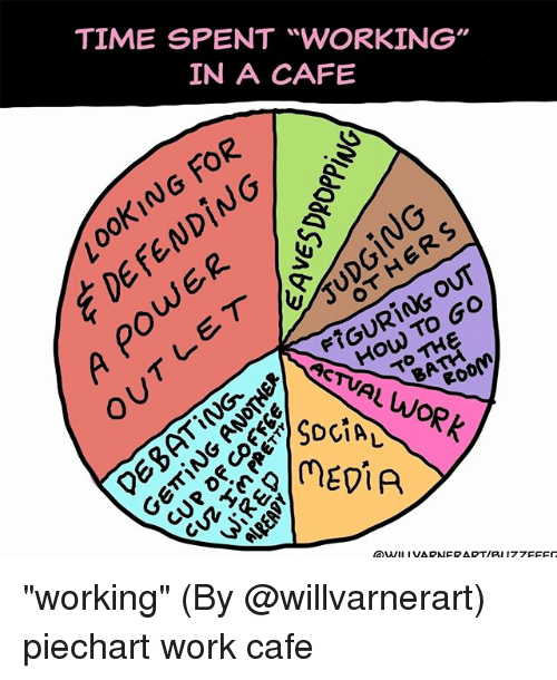 "oking: TIME SPENT ""WORKING""  IN A CAFE  oKING FOR  ING  (NG  How To Go  LWORK  ACTVAL  RoOM  PnviA ""working"" (By @willvarnerart) piechart work cafe"