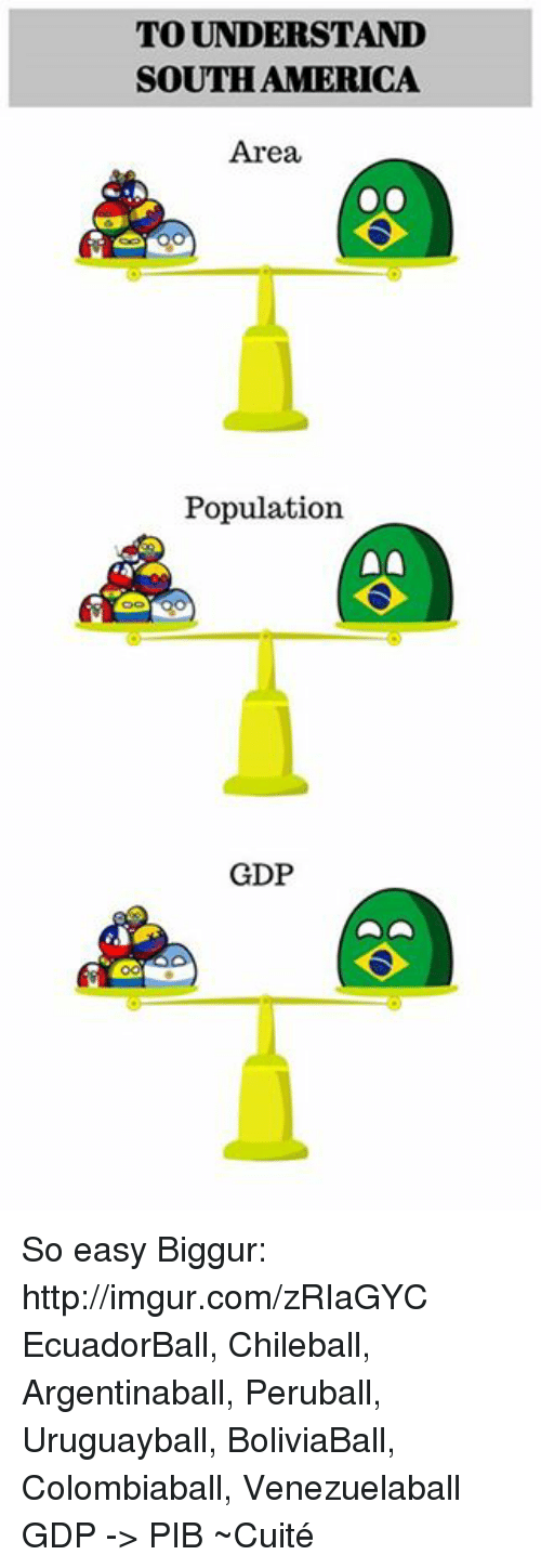 imgure: TO UNDERSTAND  SOUTH AMERICA  Area,  Population  GDP So easy  Biggur: http://imgur.com/zRIaGYC  EcuadorBall, Chileball, Argentinaball, Peruball, Uruguayball, BoliviaBall, Colombiaball, Venezuelaball  GDP -> PIB  ~Cuité